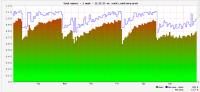 Monitoring_JavaMelody_on__xwiki_xwikiorg-prod.png
